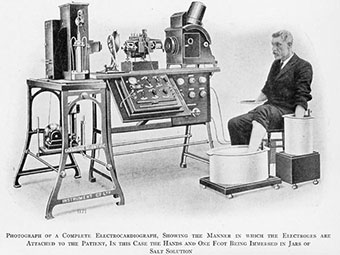 An early electrocardiograph from 1911. Cambridge Scientific Instrument Company Catalogue.